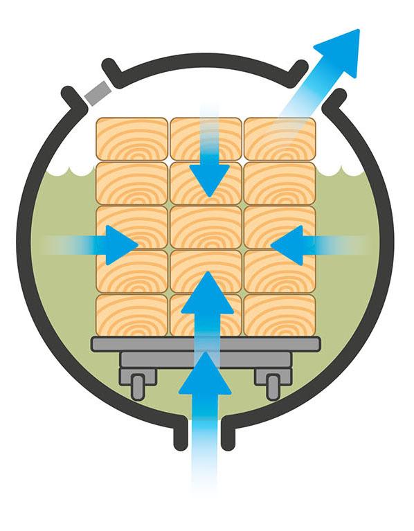 High Pressure Treatment Process 2